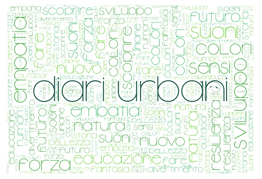 Diari Urbani - Tresigallo